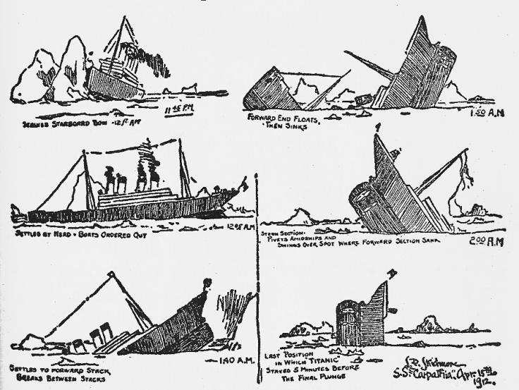 Série de scroquis montrant le Titanic coulant et se brisant en deux